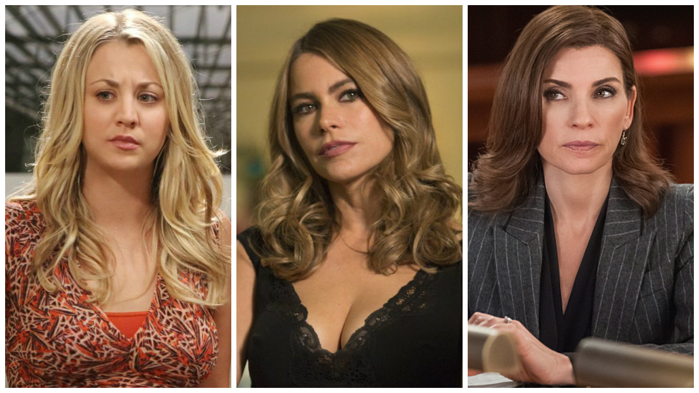 The highest paid actresses in TV