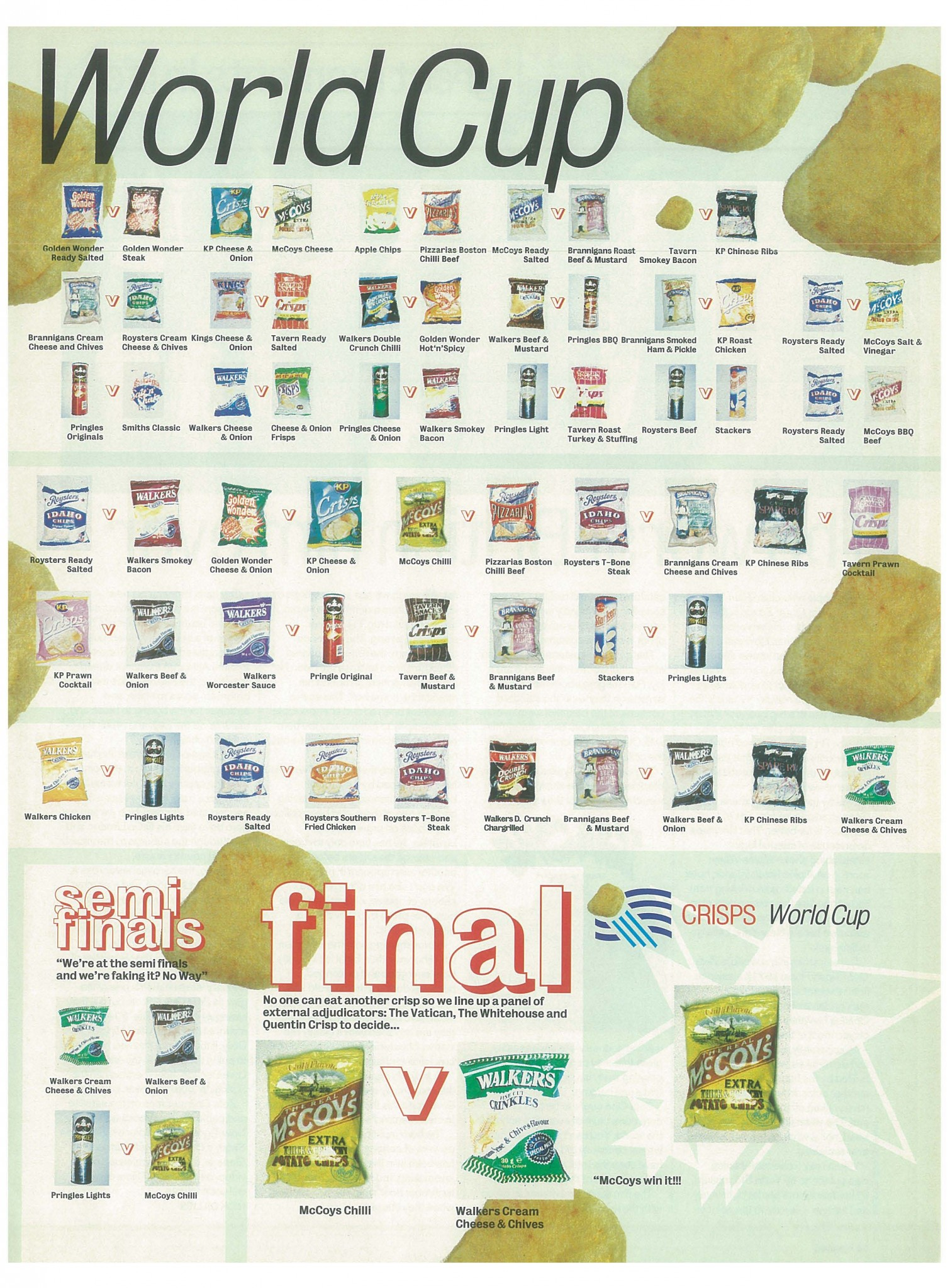 The 1994 World Cup of crisps final