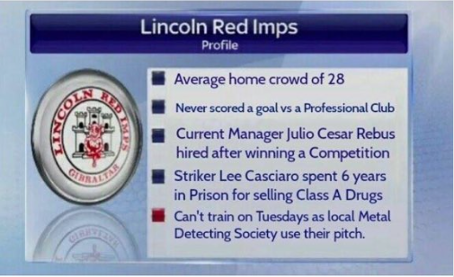 Sky Sports Lincoln Red Imps facts.