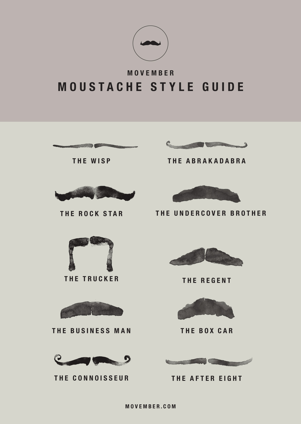 The Movember Styles.
